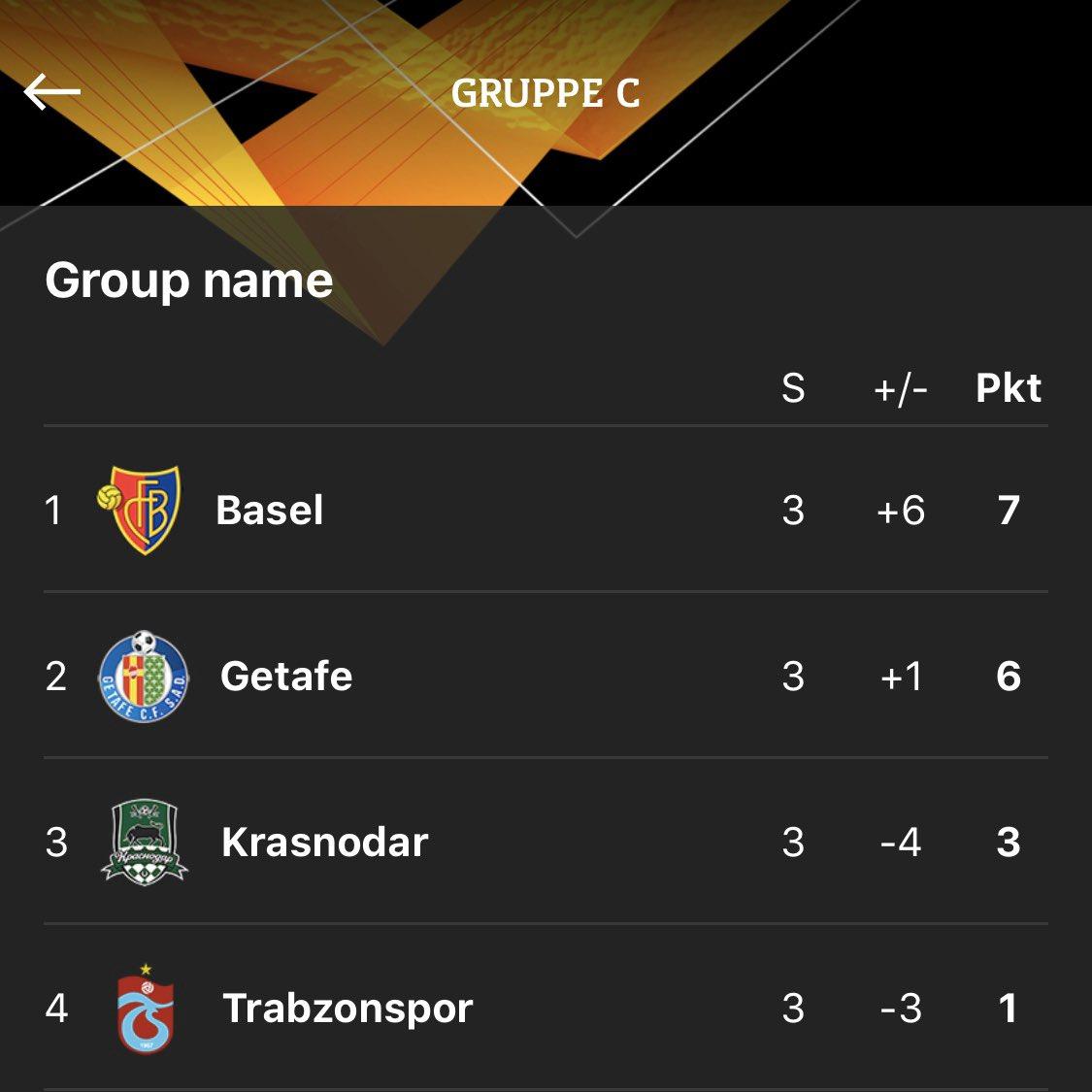 Uns geht's heute besonders gut ! @EuropaLeague-Tabelle ! #FCBasel1893 #zämmestark #rotblaulive <br>http://pic.twitter.com/uSksipSVWr