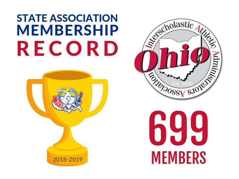 Our next #NIAAAMembershipRecord goes to Ohio for having the most NIAAA members! WOW! Keep it up @ohioiaaa!!