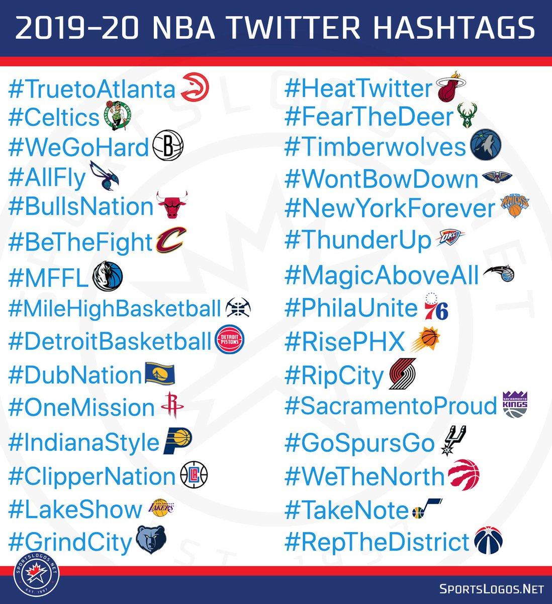 Chris Creamer Sportslogos Net On Twitter 2019 2020 Nba Team