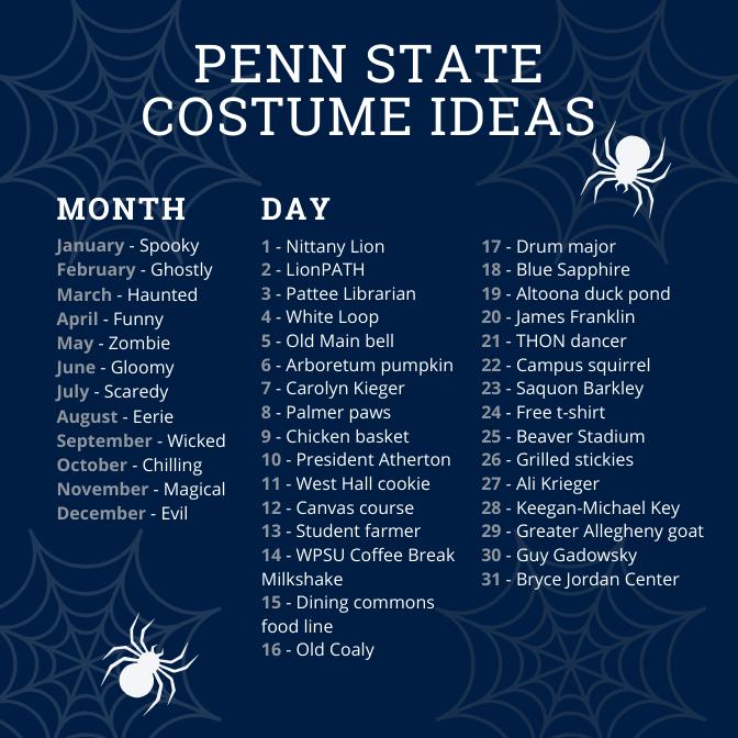Penn State (@penn_state) | Twitter