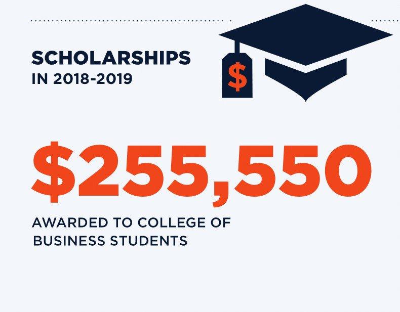 Utsa Graduation 2020.Utsa Business Utsabusiness Twitter