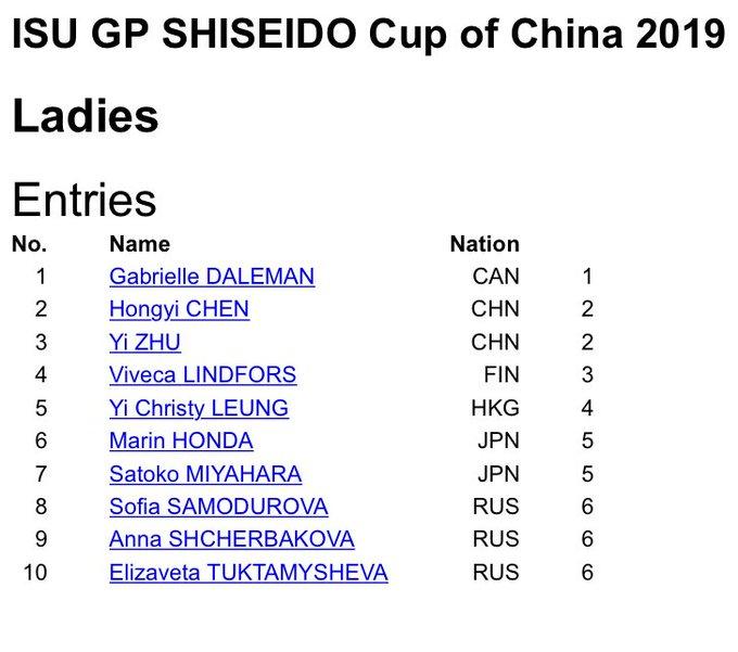 GP - 4 этап. Cup of China Chongqing / CHN November 8-10, 2019 EHva5m3X0AAqveo?format=jpg&name=small