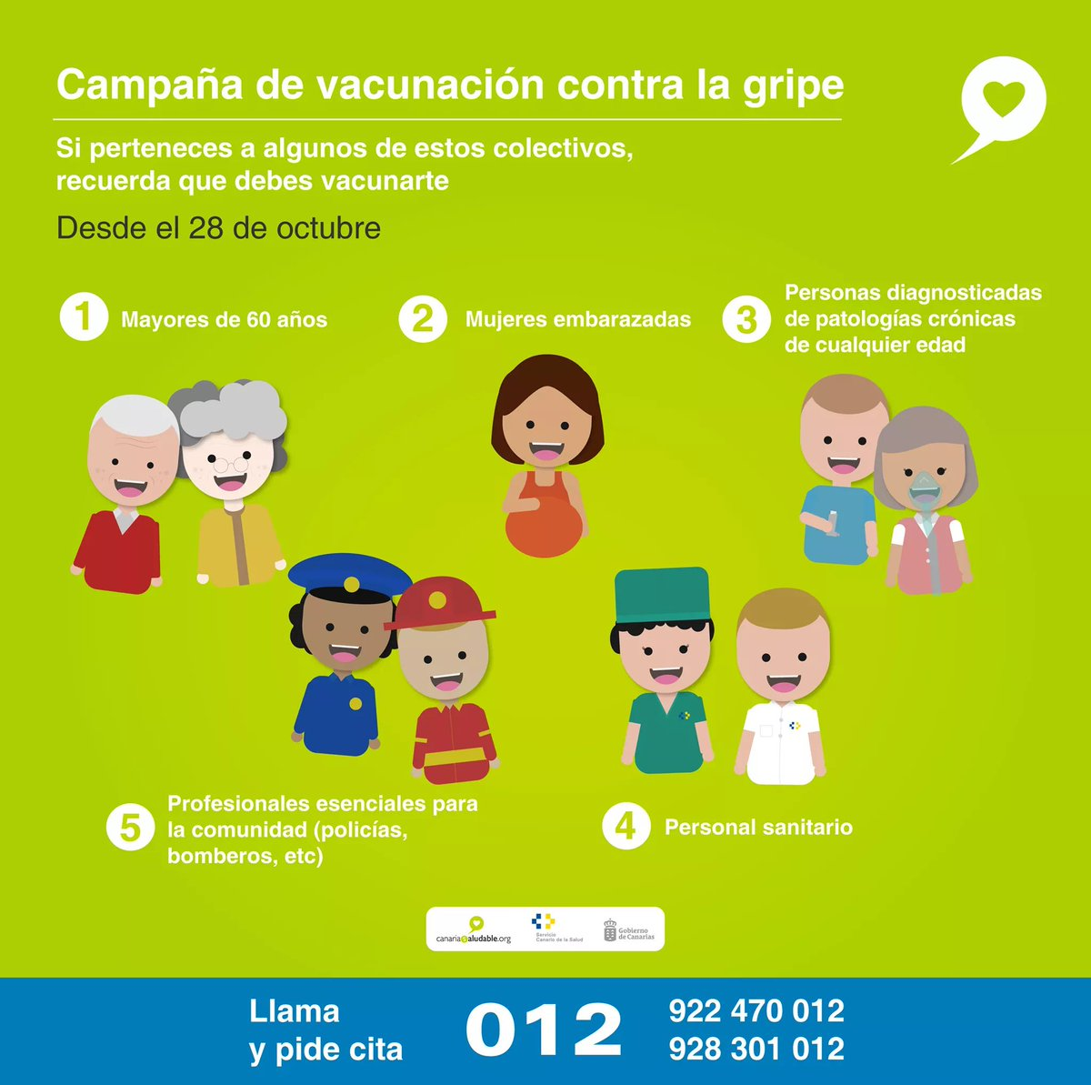 Empieza la Campaña de Vacunación  #Antigripal, pide hora en O12 con tu enfermera. ¡Protejete tu y proteje a los tuyos¡