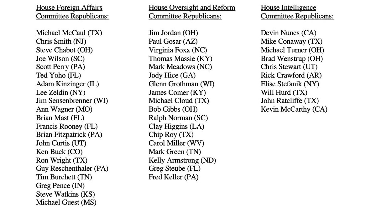"""Republicans are saying they are being barred from the """"secret"""" hearings.  But here's a list of every Republican who is allowed into the hearings:"""