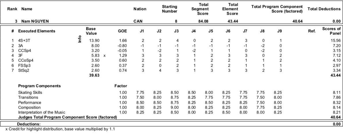 GP - 2 этап. Skate Canada International Kelowna, BC / CAN October 25-27, 2019 - Страница 14 EHxU2QJXUAEQYDf?format=jpg&name=medium