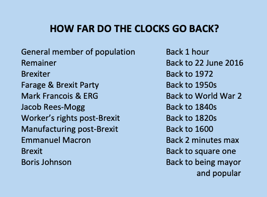 Not sure how far to put the clocks back tonight? Just check who you are on this handy list. #clocksgoback