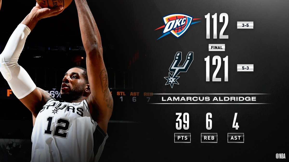 @NBA's photo on LaMarcus Aldridge