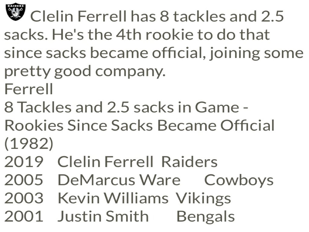 @PGutierrezESPN's photo on Clelin Ferrell
