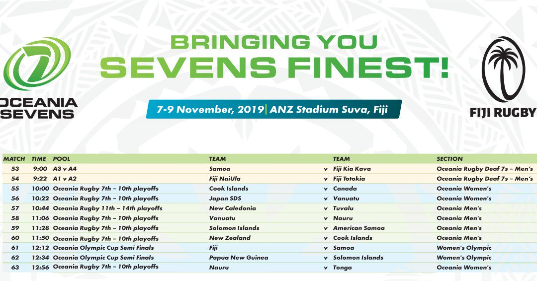 FIXTURES: First round of fixtures for Day 3 of the #Oceania7s! Come on down to the National Stadium or catch us live on twitter @oceaniarugby (Geo-Blocked in Fiji). #Oceania7s #EqualPlayingField #FijiNow