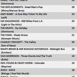 Image for the Tweet beginning: The RFA Airplay Chart for