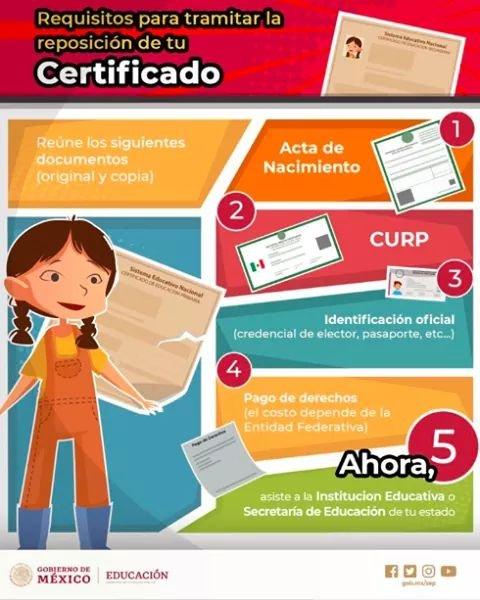 ¿Necesitas solicitar un duplicado del Certificado de Estudios de #EducaciónBásica?😱  Conoce los requisitos e ingresa a 👉