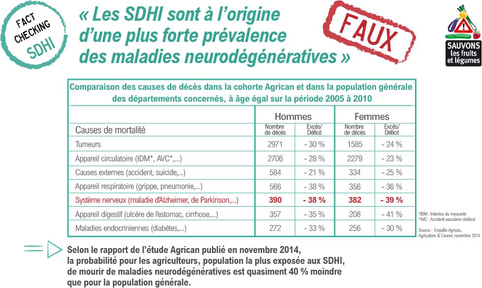 Une nouvelle étude remet en cause les SDHI EI3SqX8XsAAKhF7?format=png&name=medium