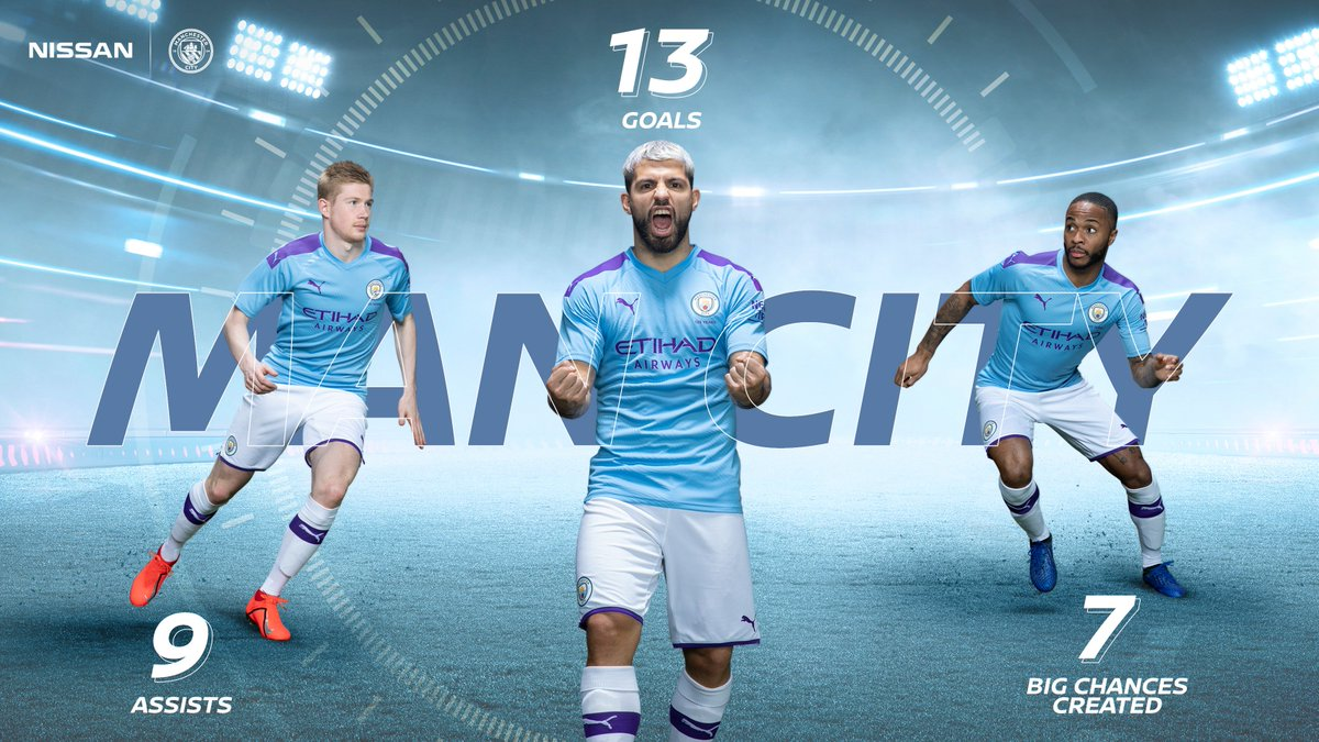 Vision ➡ precision ➡ intelligence. ⚡  This dynamic trio are in quite some form. Good luck in your top of the table clash, @ManCity 👊  #InnovateYourGame