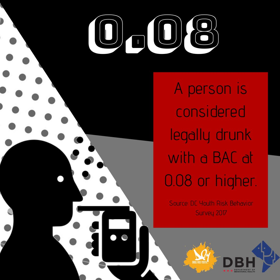 """Before you pop that bottle or crack open that can, remember that a person who's BAC is 0.08 or higher is considered legally """"drunk"""". And while you may not feel drunk, law enforcement may feel differently. Even if you're just sitting behind the wheel. Be safe this holiday weekend!"""