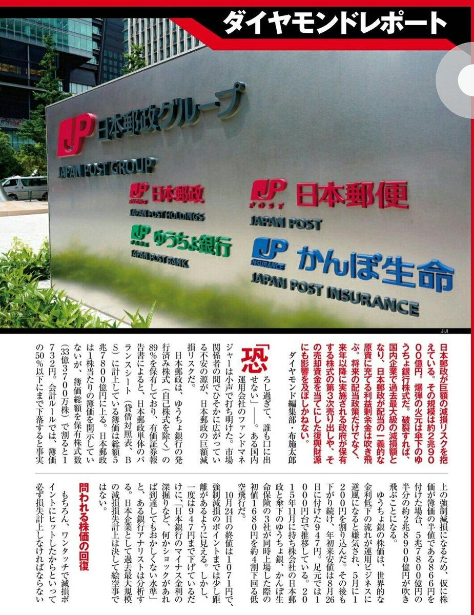 株価 日本 郵政