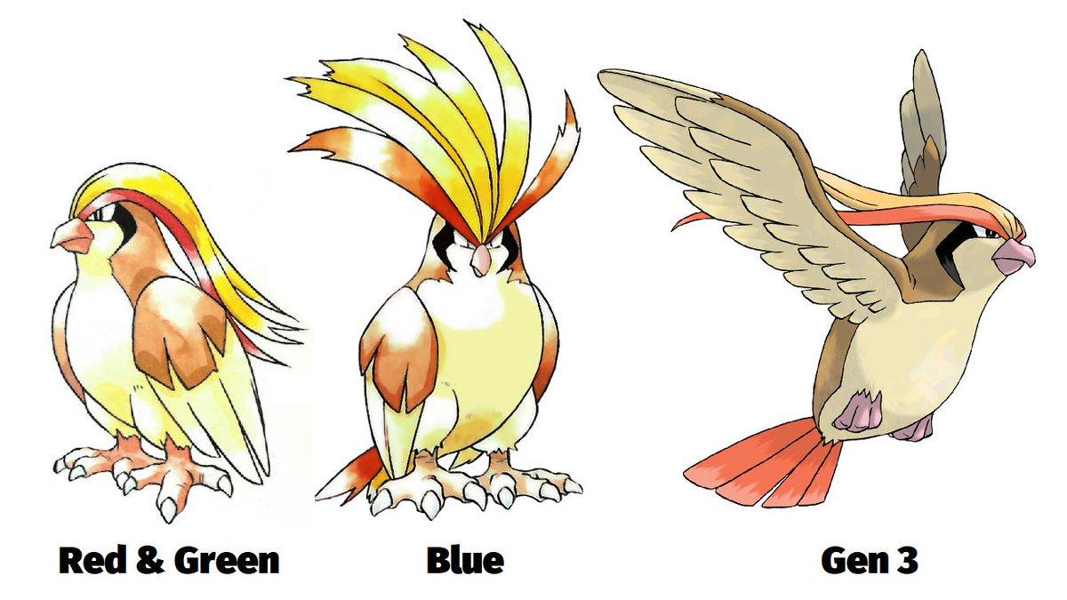 Birds In Asia