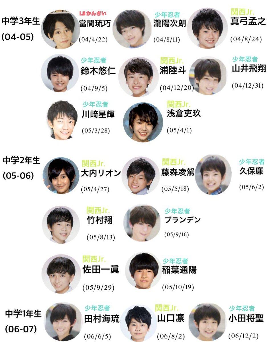 少年 忍者 2019 メンバー