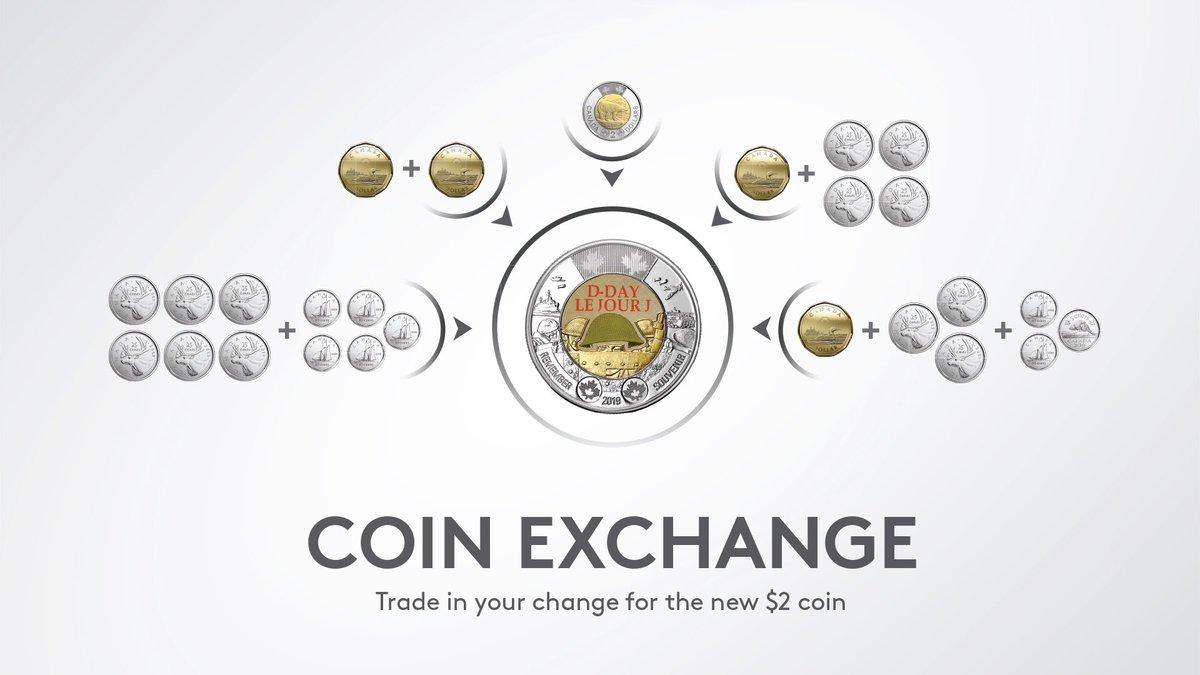 coinexchange io add coin