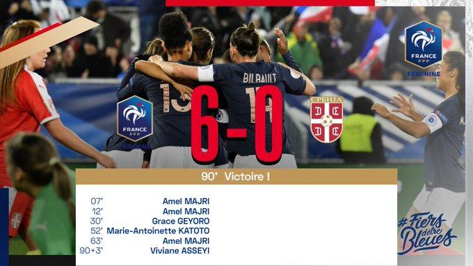 Équipe de France féminine de football - Page 8 EI9mGZRWkAUSVQJ?format=jpg&name=small