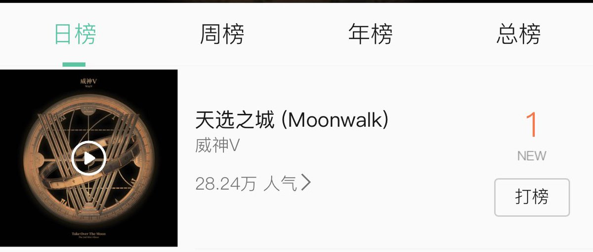 Wayv Charts On Twitter Qq Music World Popular Music Charts 1 Moonwalk New 43 Face To Face New 46 Regular New 62 Love Talk New 86 Yeah Yeah Yeah New 90 We