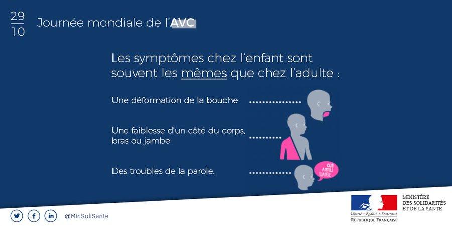 AVC - Les symptômrs chez l'enfant.