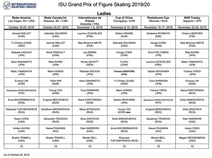 GP - 4 этап. Cup of China Chongqing / CHN November 8-10, 2019 EIEA_LMX0AMyBbO?format=jpg&name=small