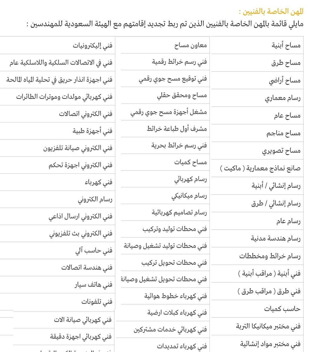 خدماتي الإلكترونية Twitterren قائمة بالمهن الخاصة بالفنيين الذين تم ربط تجديد اقاماتهم مع الهيئة السعودية للمهندسين جميع المهن في القائمة إلزامية في التسجيل والربط فيها مباشر أما باقي المهن الأخرى فيكون التسجيل