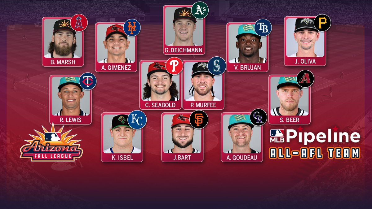 Nearly half of the players on the #Astros & #Nats #WorldSeries rosters (24 of 50) played in the @MLBazFallLeague. Which players from this years AFL campaign will we see in #MLB soon? Heres this years All-Fall League Team: atmlb.com/2JAA37R