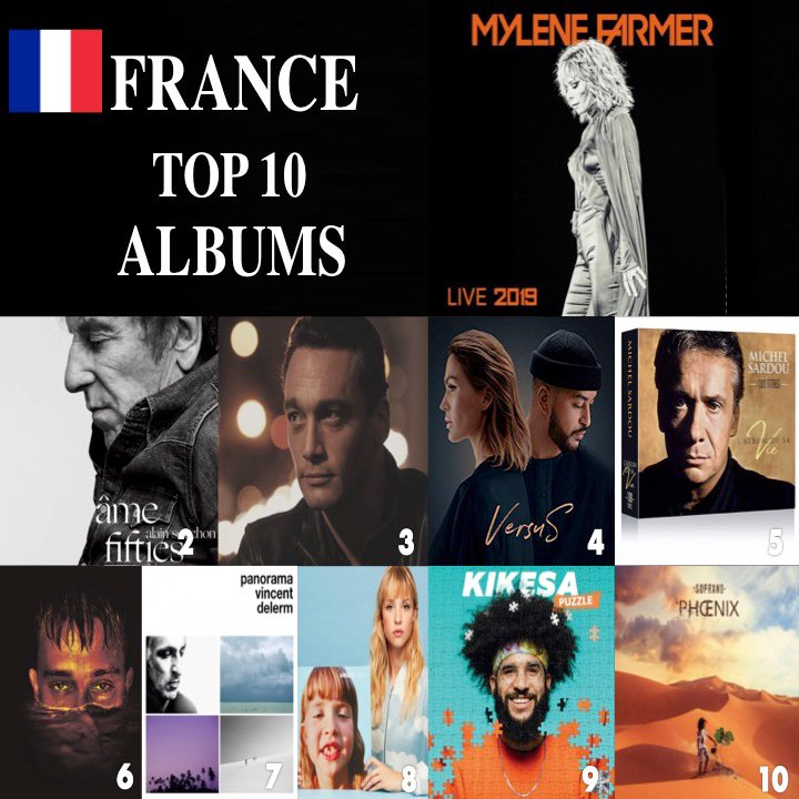 Mylene Farmer is #1 in France with her brand new Album #MyleneFarmerLive2019! @mylenenet #AlainSouchon's #AmesFifties debuts at #2, #JeanBaptisteGuegan's #PuisqueCestEcrit dips 2-3 and #VITAA & #Slimane's #Versus dips 3-4!   https://www. facebook.com/worldmusicawar ds/photos/a.310614765686310/2529050443842720/?type=3&theater   … <br>http://pic.twitter.com/ZhbjExI6uZ