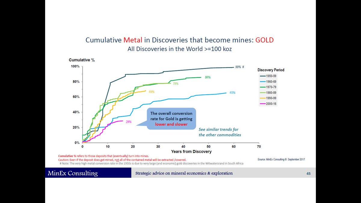 Pacific Empire Minerals Corp On