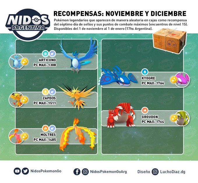 Imagen de Articuno, Zapdos, Moltres, Kyogre y Groudon, nuevas recompensas de Noviembre en Pokémon GO hecho por Nidos Pokémon GO Argentina