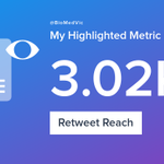 My week on Twitter 🎉: 1 Mention, 1 Retweet, 3.02K Retweet Reach, 7 New Followers. See yours with https://t.co/rF5y8MSrf4