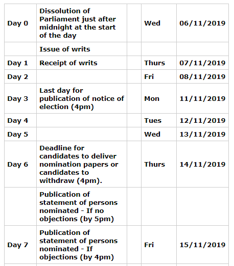 Election timetable researchbriefings.parliament.uk/ResearchBriefi…