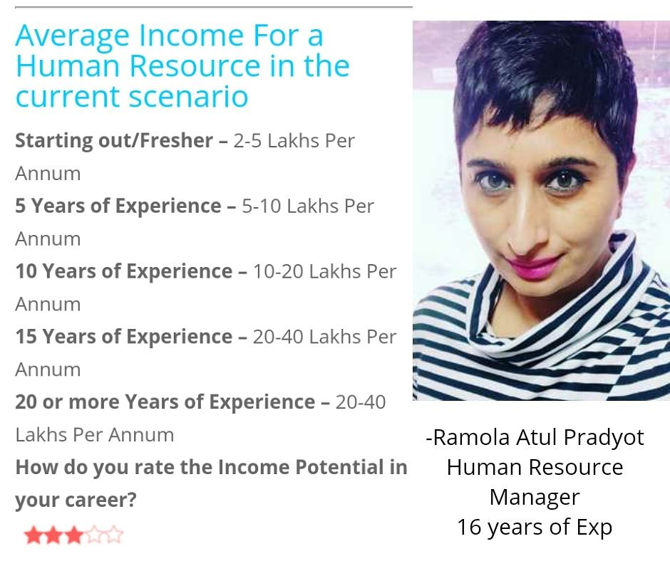 Understand ins and outs of career as HR. Read our interview with Ramola Pradyot who has 16 years of work experience at http://buff.ly/34nMUlP #Hr #humanresource #startup #MBA #mbaguidance #career #careersindia #careerguidance #life #job #workpic.twitter.com/1HyPQBnjcY