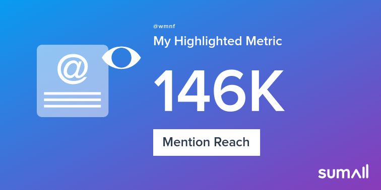 My week on Twitter 🎉: 46 Mentions, 146K Mention Reach, 14 Likes, 5 Retweets, 7.78K Retweet Reach. See yours with sumall.com/performancetwe…