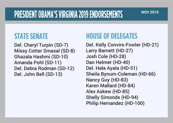 Proud to endorse an outstanding group of Virginia Democrats in Tuesday's election—candidates who'll not only advance the causes of equality, justice, and decency, but help ensure that the next decade of voting maps are drawn fairly. That's good policy—and good for our politics.