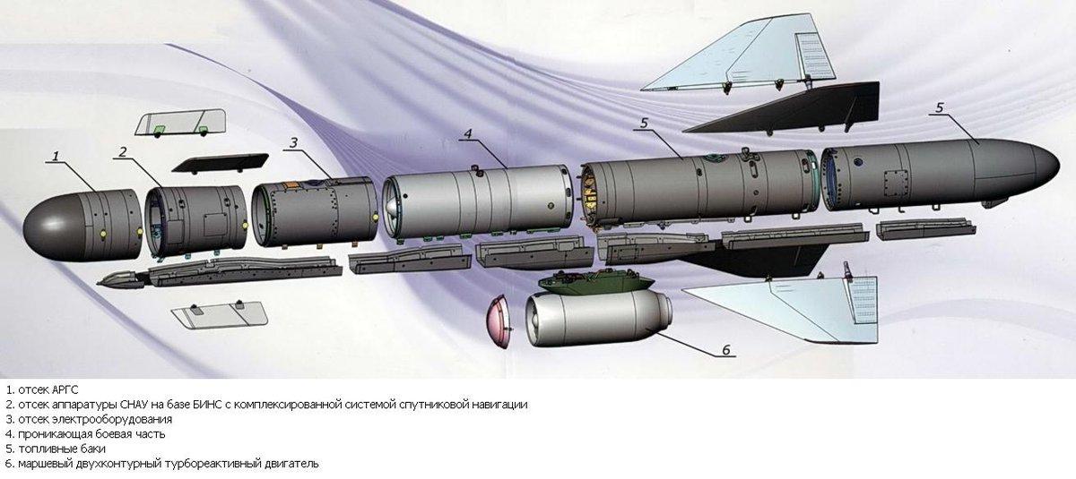 Anti-Ship Missiles Thread - Page 10 EIYcYcPXkAApZNn