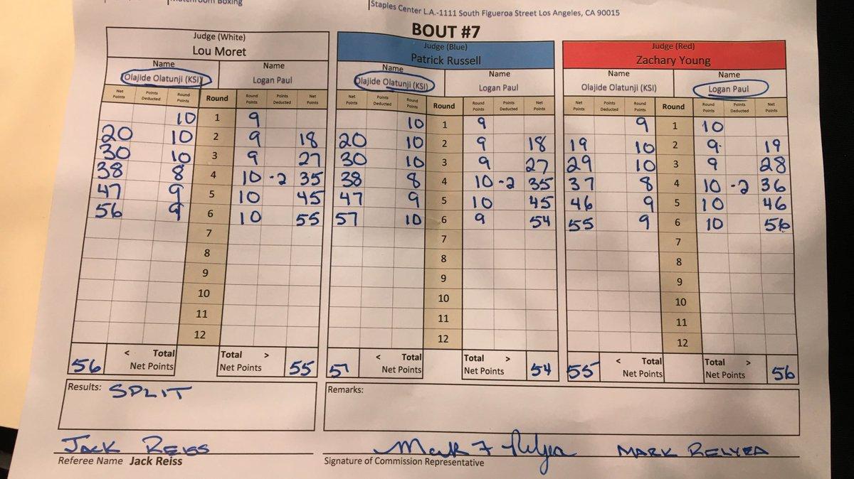 The scorecards for tonight's Main Event 📊 #KSILoganPaul2