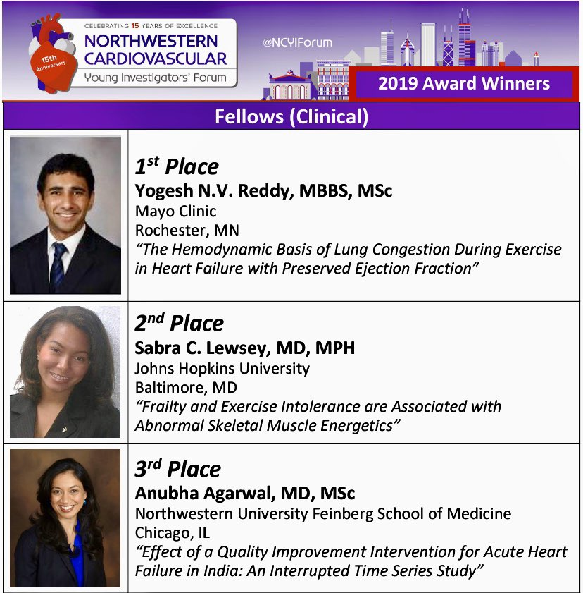 Fellows Clinical Award winners #NCYIF19