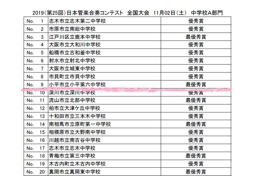 日本 管 学 合奏 コンテスト 2019 【動画配信】2020(第26回)日本管楽合奏コンテスト