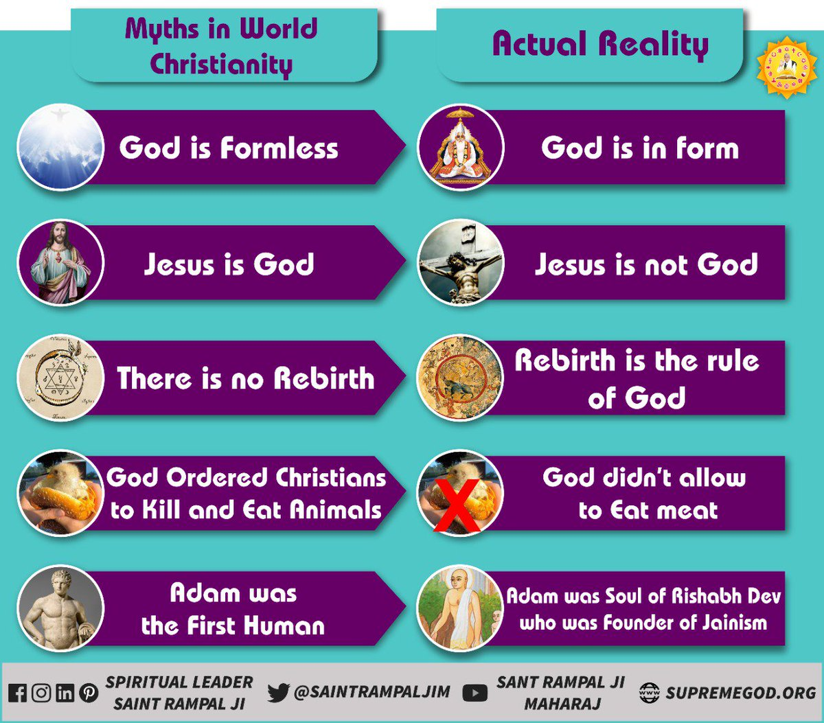 Holy Bible - Genesis 1:29 Then God said to them Listen, all the small trees with seeds are on the top of the whole earth and allthe trees which have seeds bearing fruitsI have given them to you They are for your food God did not order to eat meat Messiah #Reality_Of_Christianity