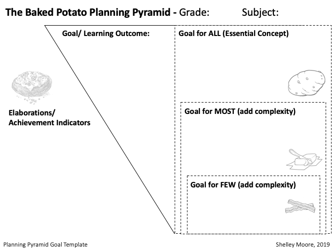 "Shelley Moore on Twitter: ""As Promised my friends, here is the recorded  ""Coffee & Eggs"" webinar for the Baked Potato Planning Video Strategy #5MM  #incusivevideostrategy #BakedPotatoPlan https://t.co/S4MRqdEj8p…  https://t.co/DSqTFM7L7T"""