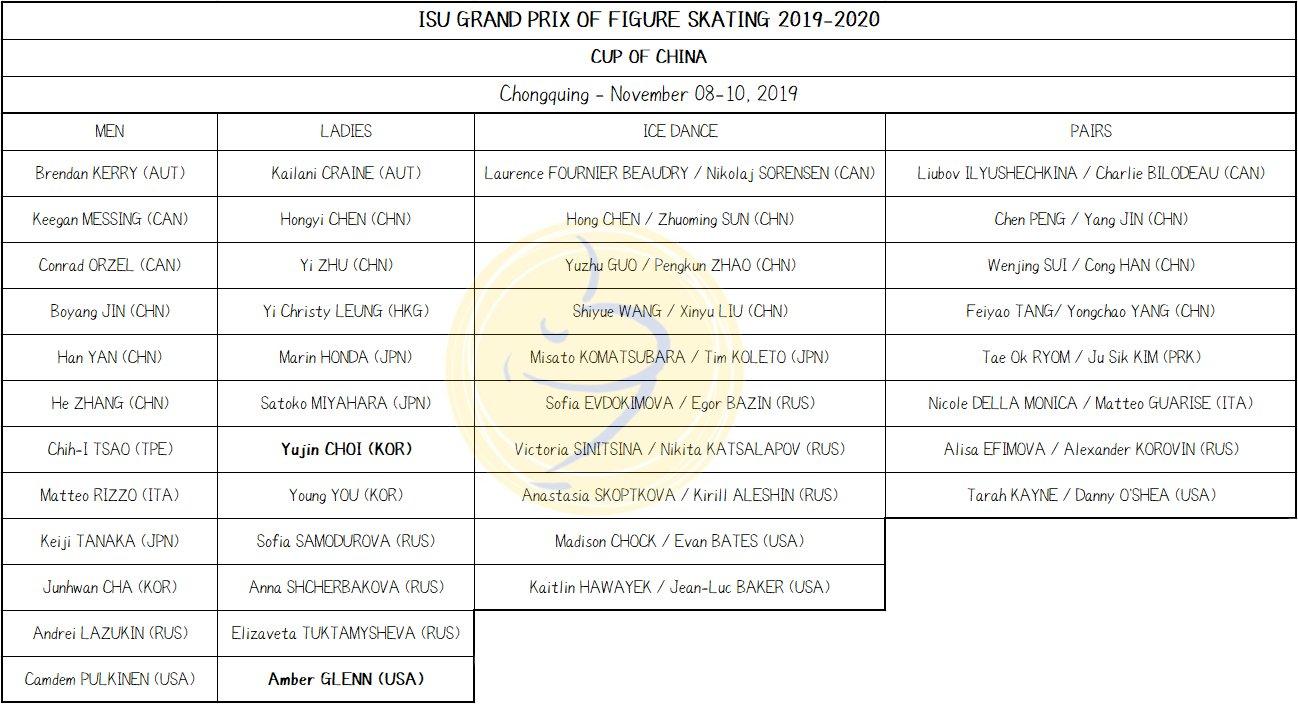 GP - 4 этап. Cup of China Chongqing / CHN November 8-10, 2019 EIhiZWPX0AAkJlT?format=jpg&name=large