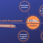 Image for the Tweet beginning: The last #H2020 calls in
