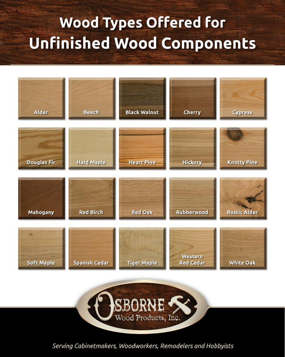 Osborne Wood Products Inc