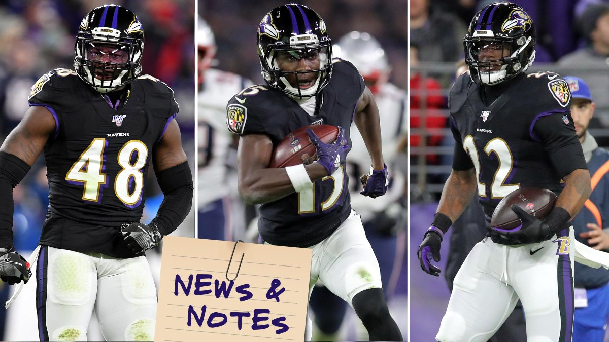 News & Notes: Marquise Brown, Patrick Onwuasor and Jimmy Smith looked sharp in their returns to the field. 📰: rvns.co/a08