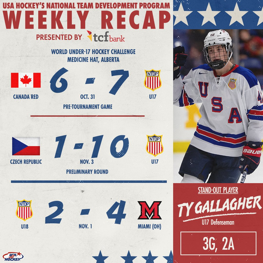 Some international action for the U17's highlights the weekend for the @USAHockeyNTDP! 🇺🇸 Your weekend recap, presented by @TCFBank → bit.ly/2qgD5ax