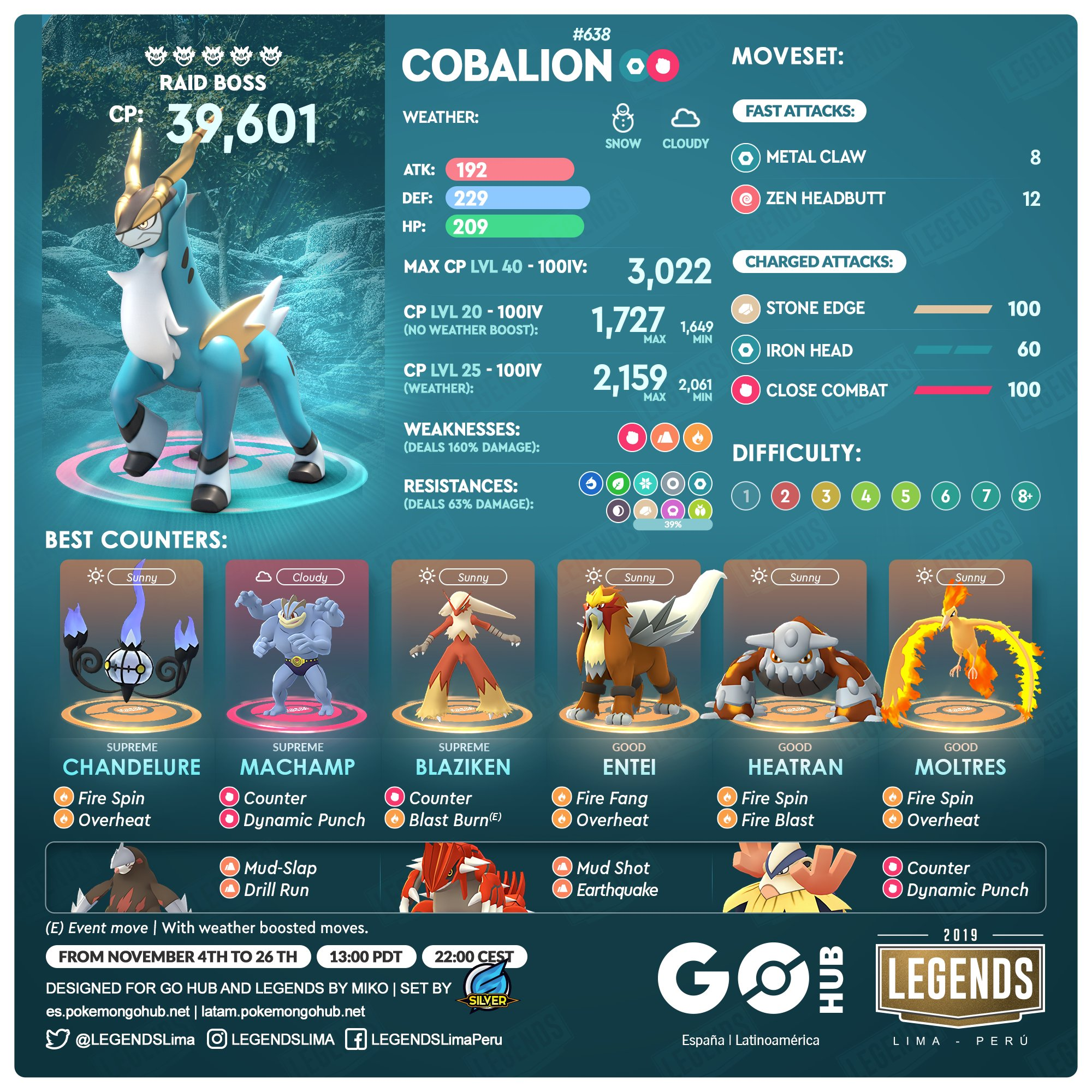 "LEGENDS on Twitter: ""⚔️ #Cobalion, the Iron Will Pokémon, makes its  legendary debut in Pokémon GO! ⚔️ From Monday, November 4th, 2019, at 1  p.m. to Tuesday, November 26th, 2019 #PokemonGO… https://t.co/nMa0q1tkEH"""