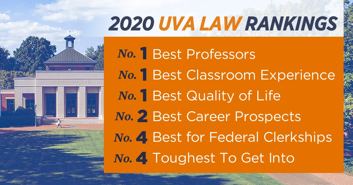 2020 law school rankings