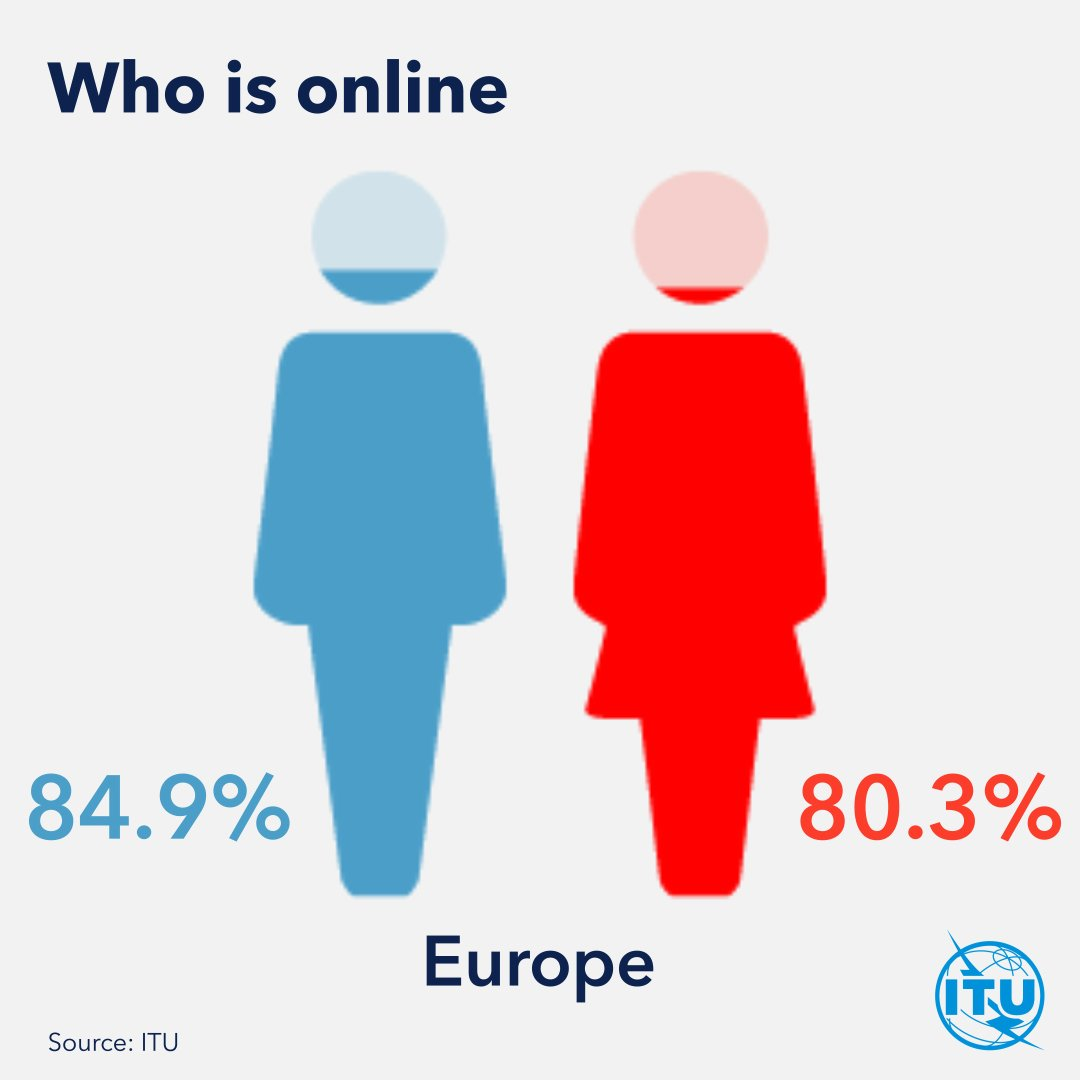 Кого больше мужчин или женщин картинки